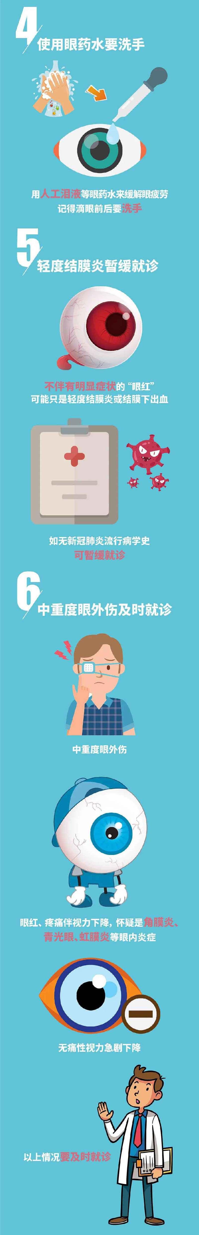 居家过久视力下降?收下这10条建议,疫情期间别让眼睛受伤!
